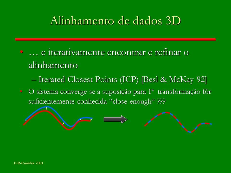 Alinhamento de dados 3D … e iterativamente encontrar e refinar o alinhamento. Iterated Closest Points (ICP) [Besl & McKay 92]